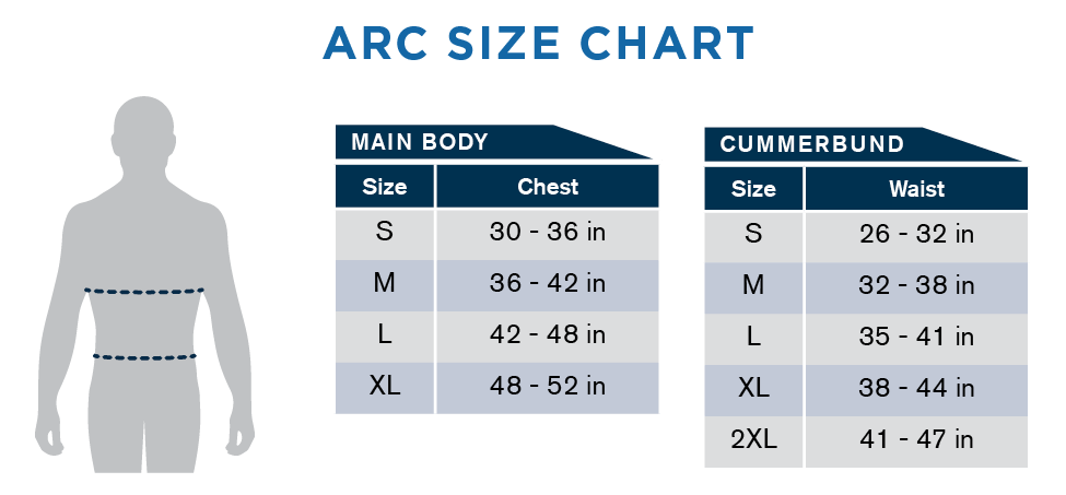 carrier size chart